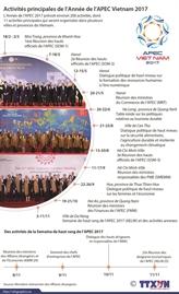 Activités principales de lAnnée de lAPEC Vietnam 2017