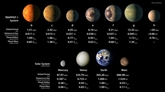 Découverte dun système de 7 planètes de la taille de la Terre