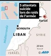 Liban : cinq kamikazes se font exploser lors de raids de l'armée, un mort