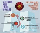 Un mini-guide sur le Vietnam
