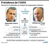 L'UEFA ouvre à Athènes l'ère post-Platini