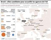 Amsterdam et Paris accueilleront les agences de l'UE quittant Londres