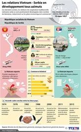 Les relations Vietnam - Serbie en développement tous azimuts