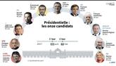 Onze candidats en piste pour l'Elysée