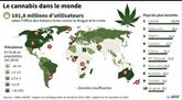 Le Canada veut légaliser le cannabis d'ici juillet 2018
