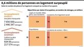 Le gouvernement français appelé à agir contre les logements surpeuplés