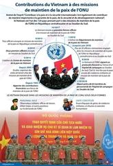 Le Vietnam participe aux opérations de maintien de la paix, une noble mission humanitaire
