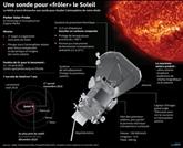 La sonde Parker bat le record de proximité au Soleil