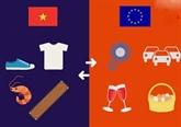 Les entreprises tchèques appelées à soutenir l'EVFTA