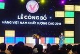 Label Produits vietnamiens de haute qualité à 640 entreprises