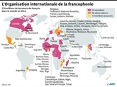 Le français ne pétille plus autant dans la Bulle européenne