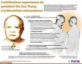 Contributions du président Tôn Duc Thang à la Révolution vietnamienne