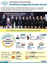 WEF ASEAN 2018 - Conférence régionale la plus réussie