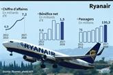 Grève européenne chez Ryanair, des dizaines de vols annulés