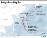 F1 : le GP du Japon menacé par le typhon Hagibis