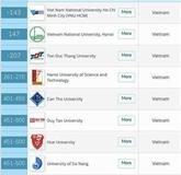 Les 8 universités vietnamiennes parmi les 500 meilleures d'Asie