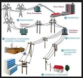 La Semaine des réseaux électriques intelligents 2019 s'ouvre à Hanoï