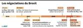 Brexit: l'UE laisse la porte ouverte à un délai supplémentaire