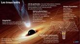 Enfin une image d'un trou noir? Réponse le 10 avril