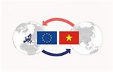 Renforcer l'échange diplomatique Vietnam - Union européenne