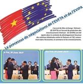 Impact positif sur la coopération économique entre la République tchèque et le Vietnam
