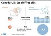 CETA: vote sous tension à l'Assemblée