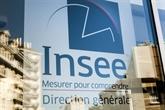 Croissance poussive en perspective pour la France au deuxième trimestre