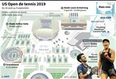US Open: y aura-t-il un jeune pour bousculer les vieux?