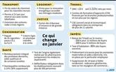 France : ce qui change au 1er janvier