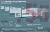 5G : l'UE dit partiellement oui à Huawei malgré les pressions américaines