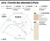 Les attentats de janvier 2015, point de départ d'une vague jihadiste sans précédent