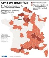Trente-huit nouveaux départements sous couvre-feu, 46 millions de Français concernés