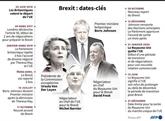 Brexit : sprint final vers un accord inédit... ou un échec cuisant