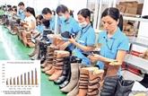 Le PM exhorte le textile et la chaussure à créer des marques