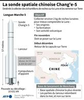 Une sonde chinoise sur la Lune pour rapporter des échantillons
