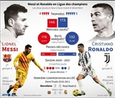 C1 : Messi ou Ronaldo ? Koeman et Pirlo refusent de trancher
