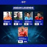 Football : lattaquant vietnamien Lê Công Vinh nommé légende de lASEAN