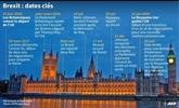 Reprise d'âpres négociations entre Londres et Bruxelles