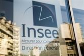 France : le recul du PIB limité à 9% en 2020, selon l'Insee