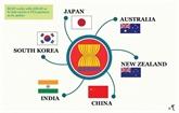 L'ASEAN prioritise la signature du RCEP d'ici la fin de 2020