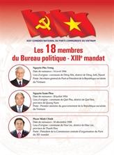 Les 18 membres du Bureau politique du XIIIe mandat