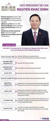 Nguyên Khac Dinh élu vice-président de l'Assemblée nationale