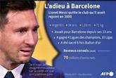 Foot : après ses adieux à Barcelone, Messi espéré à Paris