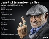 La France rendra un hommage national à Jean-Paul Belmondo