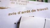 France : le COVID-19, première cause des arrêts de travail de janvier à mai
