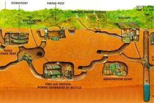 Tunnels de Cu Chi, un des monuments souterrains les plus célèbres du monde