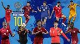 Asian Cup 2019: Quang Hai parmi les dix meilleurs joueurs de la phase de groupes